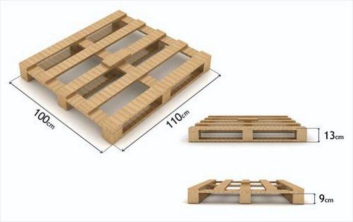 Dimensión de un palet de madera: Europa, CP …