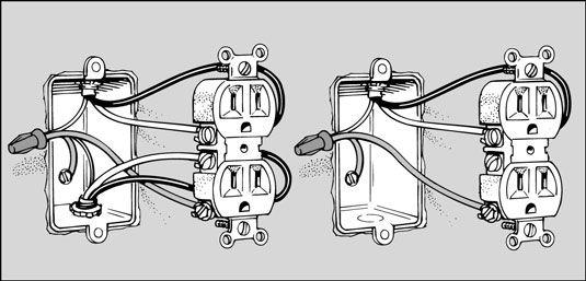 Electricidad para dummies: ¡lo sabrás todo!