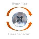 Desenroscar / atornillar: en qué dirección – para tornillo, pedal …